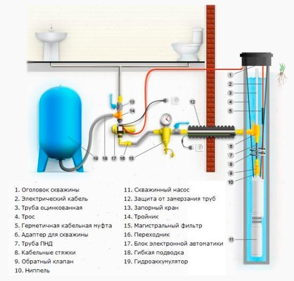 Схема скважинного адаптера